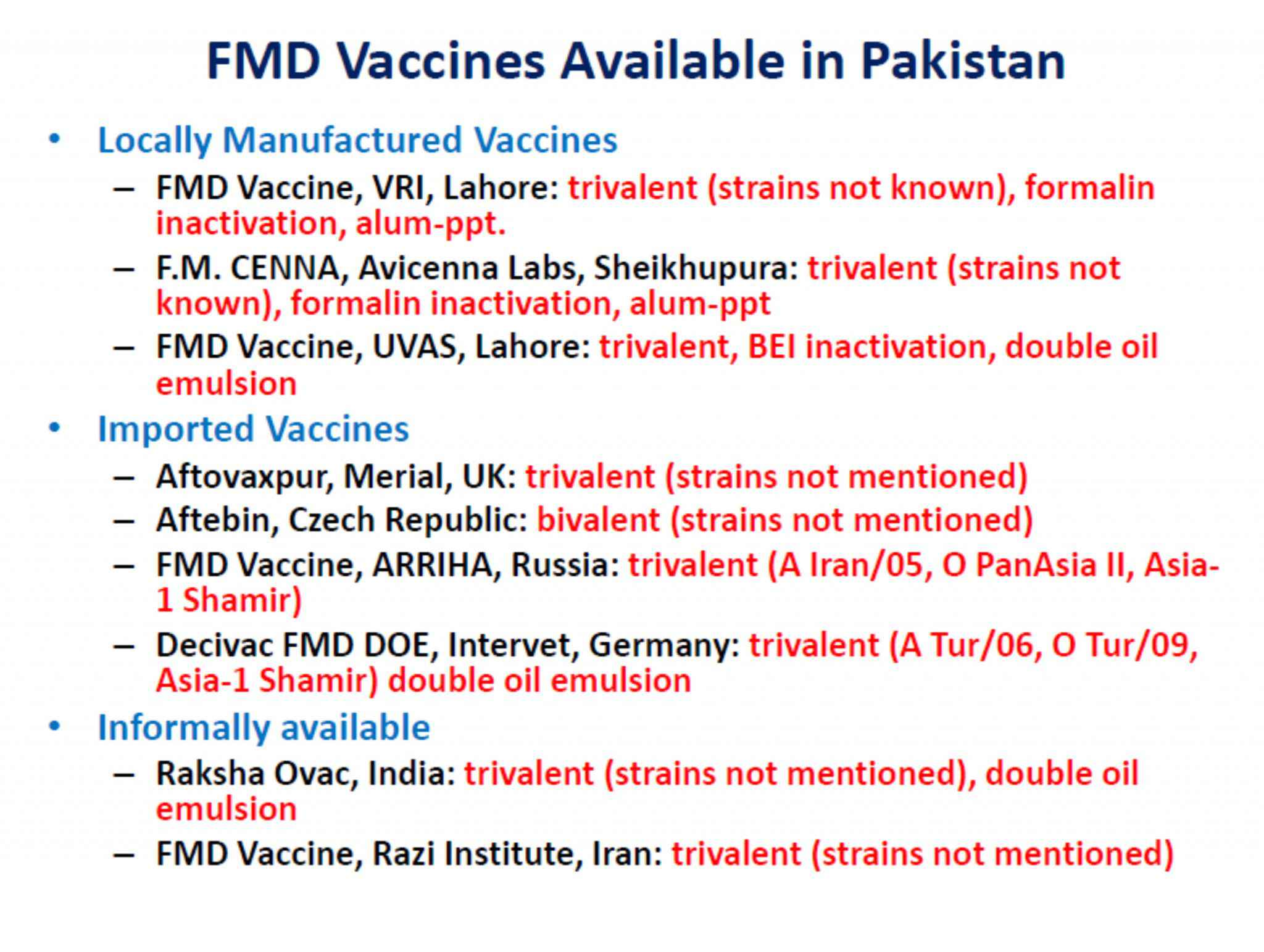 FMD Vaccines Worldwide